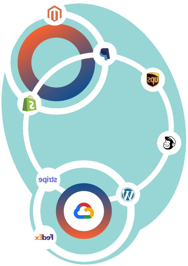 定制软件过程图